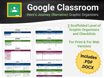 Hero's Journey (Narrative) Graphic Organizer for Google Classroom