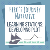 Hero's Journey Narrative Learning Stations Activity