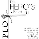 Hero's Journey Plot Chart - Blank Graphic Organizer
