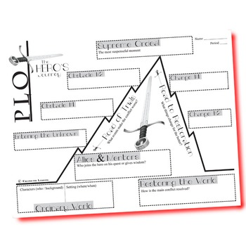 Hero's Journey Plot Chart - Blank Graphic Organizer