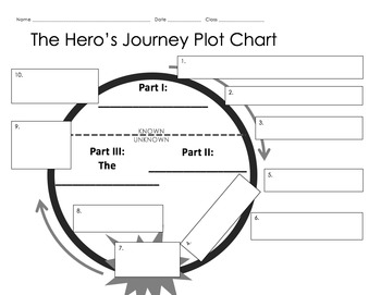 Hero's Journey Plot Chart Worksheet