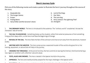 Hero's Journey Poster