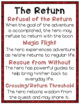 Hero's Journey Posters - Matching SpringBoard 8th Grade