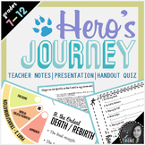 Hero's Journey Presentation, Teacher Notes & Handout