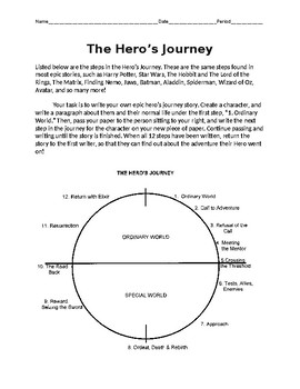 Hero's Journey Writing Roulette