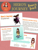 Hero's Journey powerpoint (Moana example included)