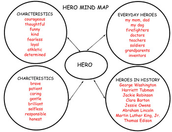 Heroes: Opinion Writing  with Vocabulary and Research Components