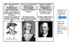 Heroes of the American Revolution in South Carolina Interactive Notebook