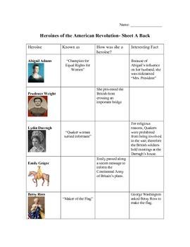 Heroines of the American Revolution Information Gap