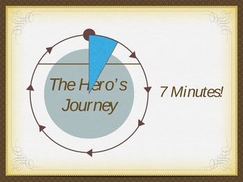 Presentation / Activity: How to Construct Short Stories using the Hero's Journey