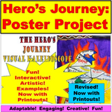 Hero's Journey PowerPoint Poster Project
