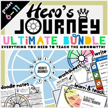 Hero's Journey Presentation, Worksheet, Writing Prompt & Graphic Organizer