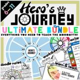 Hero's Journey Presentation, Writing Prompts & Graphic Organizers Bundle