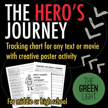 Hero's Journey Tracking Worksheet and Poster Activity