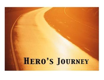 Hero's Journey: Narrative Writing Assignment