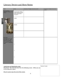 Hero's Journey and Film Analysis: Cool Hand Luke and Truman Show
