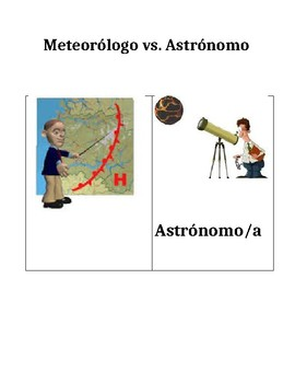 Herramientas de astrónomos y meteorólogos