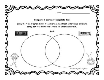 Venn Diagram Activity With Reading Teaching Resources Teachers Pay