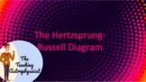 Hertzsprung Russel Diagram presentation IB MYP Physics