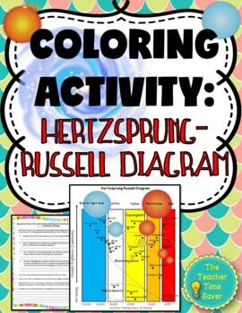 Hertzsprung-russell Diagram Worksheets & Teaching Resources   TpT