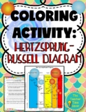Hertzsprung-Russell Diagram Printable