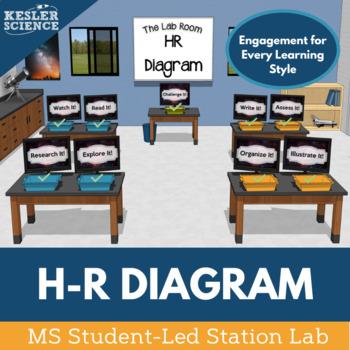 Hr diagram student led station lab by kesler science tpt hr diagram student led station lab ccuart Gallery