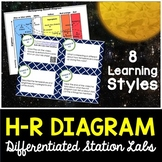 HR Diagram Student-Led Station Lab