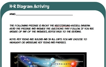 Hertzsprung Russell Diagram Hr Powerpoint Life Cycle Of Stars Tx