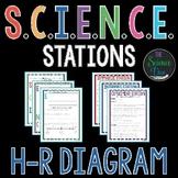 Hertzsprung-Russell (H-R) Diagram - S.C.I.E.N.C.E. Stations