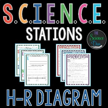 Hertzsprung Russell H R Diagram Science Stations By The