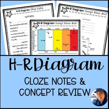 Hertzsprung Russell Hr Diagram Cloze Notes Concept Review Sheet