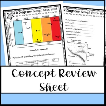 Hertzsprung russell hr diagram cloze notes concept review sheet ccuart Choice Image