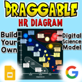 Hertzsprung-Russell (HR) Diagram - Digital Draggable Science Model