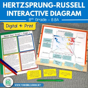 Hertzsprung-Russell Interactive Diagram STAAR Review Activity