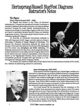 Hertzsprung-Russell StarFest Diagrams (Astronomy)
