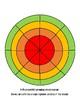 Heterogeneous Grouping Wheel