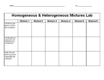 Heterogeneous and Homogenous Mixtures Lab