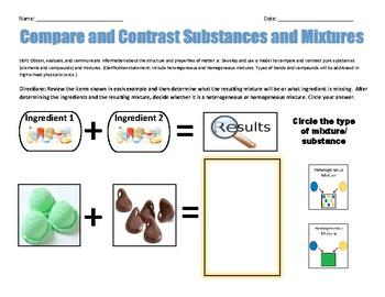 Heterogeneous vs. Homogeneous Compare/Contrast