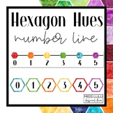 Hexagon Hues Classroom Number Line for Wall