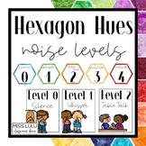 Hexagon Hues Noise Level Chart