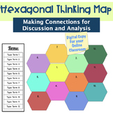 Hexagonal Thinking: A Tool for Discussion-Distance Learning or In-Person