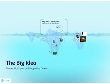 Hey, What's the Big Idea? Prezi Slide PDF version and Link to Online Resource!