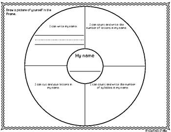Hi! My name is... (Circle Map)