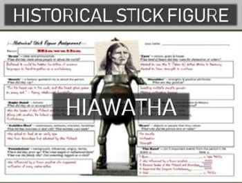Hiawatha Historical Stick Figure (Mini-biography)