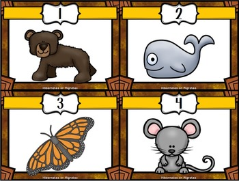 Hibernates or Migrates Task Cards