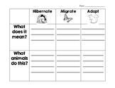 Hibernation, Migration, Adaptation quick sheet