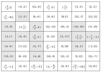 Hidden Figure Puzzle with the Quadratic Formula