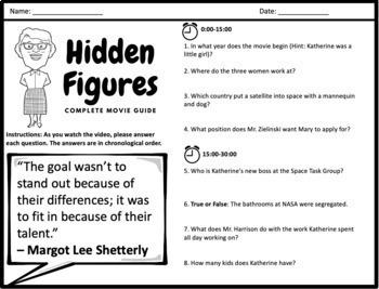 Hidden Figures Movie Guide (2016)