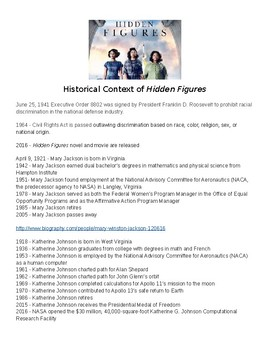 Hidden Figures Movie - Timeline of Human Computers - Jackson, Johnson &  Vaughan