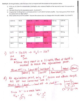 Hidden Image Coloring Activity for Titrations & Buffers (AP Chem Review)